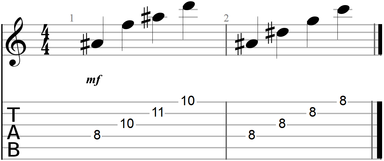 Designing Better High Register Chord Progressions Guitar Chalk