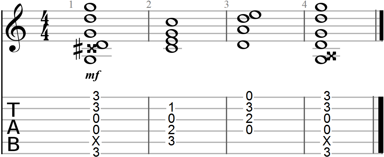 Designing Better High Register Chord Progressions Guitar Chalk