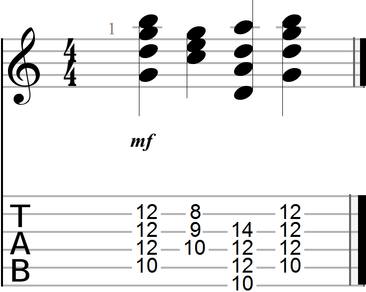 Designing Better High Register Chord Progressions | Guitar Chalk