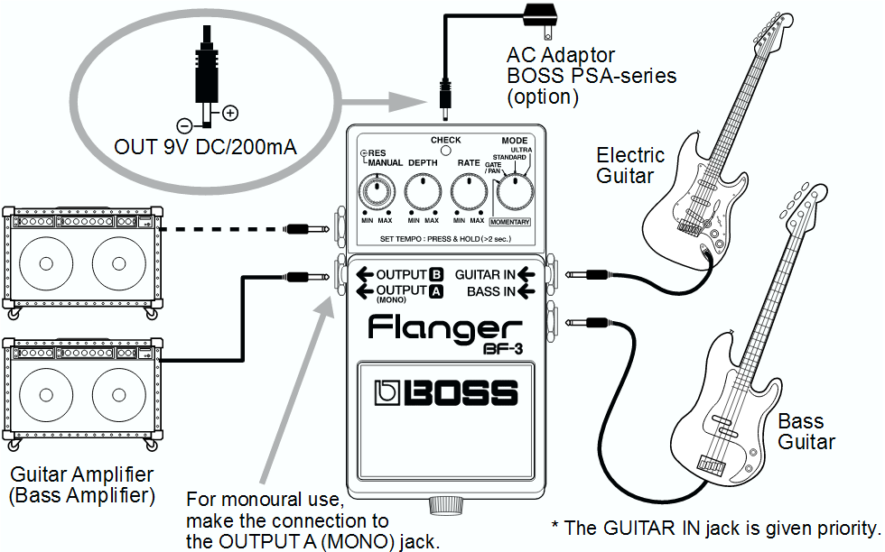 boss bf 3 flanger settings cookbook guitar chalk rh guitarchalk com