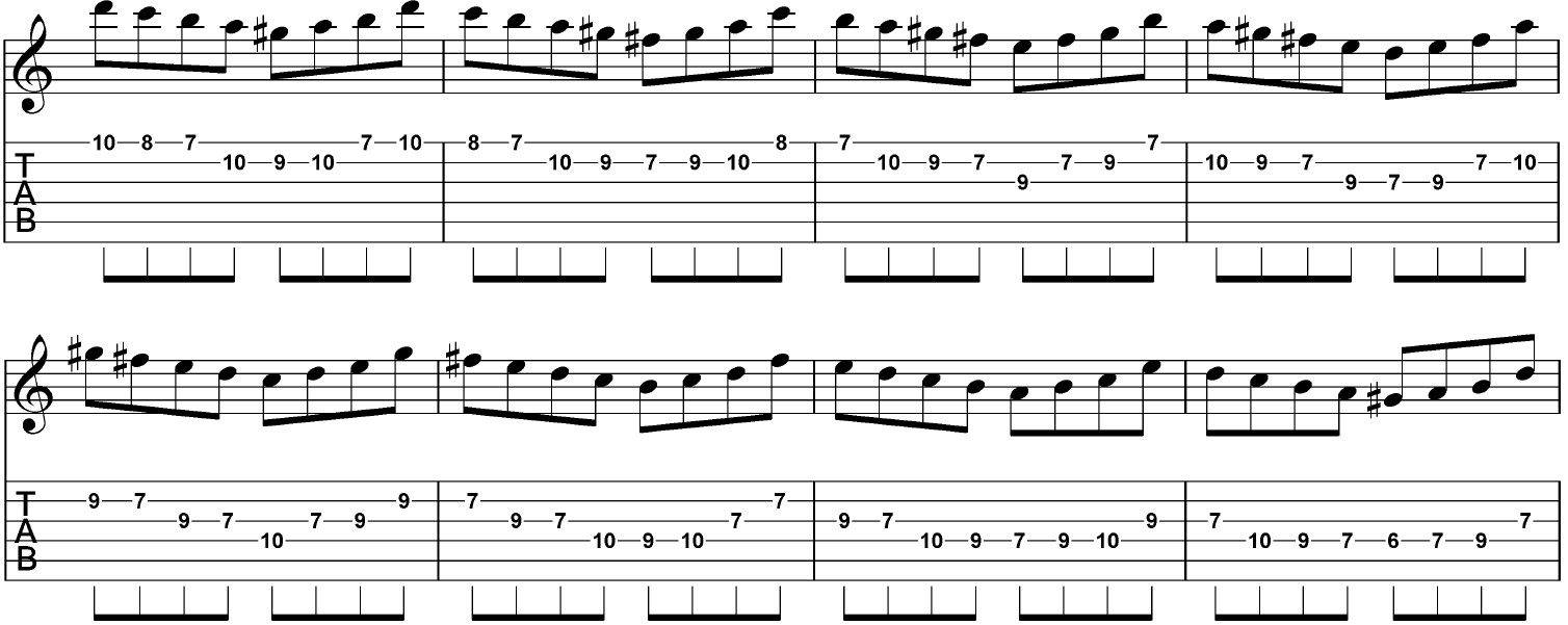 Jazz    Lead    Guitar Routines In the Lydian Dominant Mode