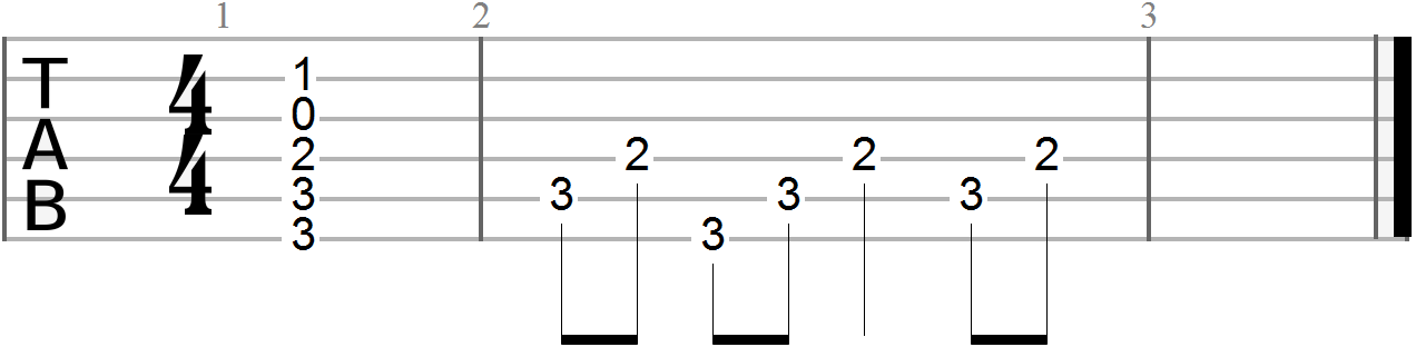 Ragtime Blues Alternating Bass Line in the Key of C