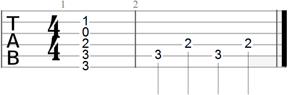 Ragtime Blues Alternating Bass Line (key of C)