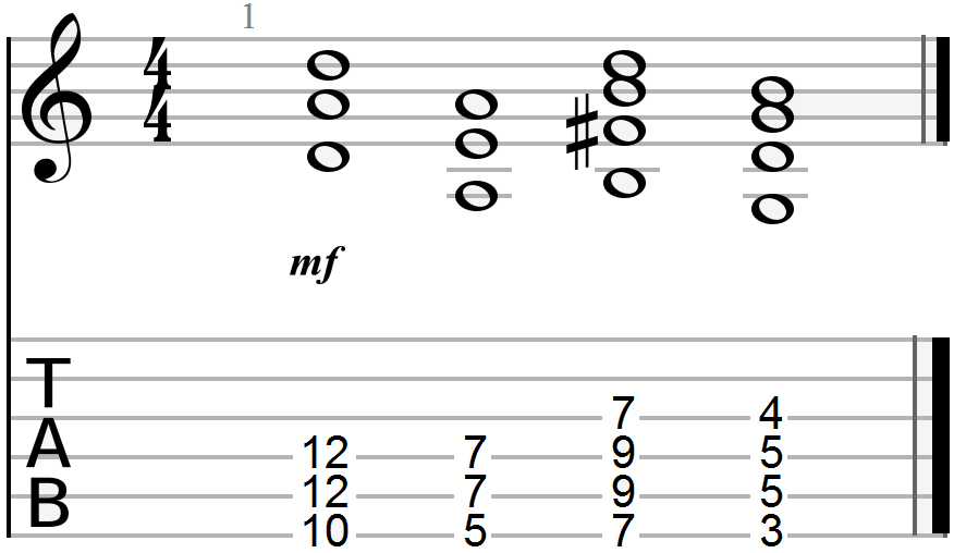 5 Reusable Hard Rock Chord Progressions | Guitar Chalk
