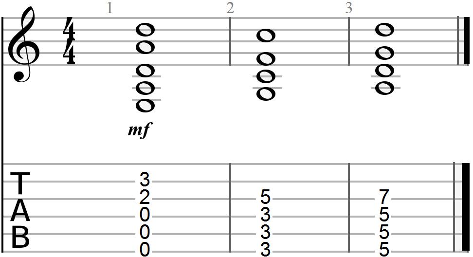 5 Reusable Hard Rock Chord Progressions Guitar Chalk