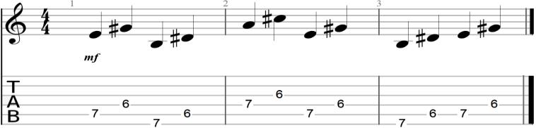 E7 Chord Charts and 5-Step Beginner Guitar Lesson   Guitar Chalk