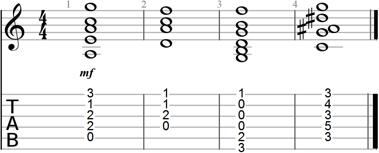 27 Best Chord Progressions For Guitar Full Charts Patterns