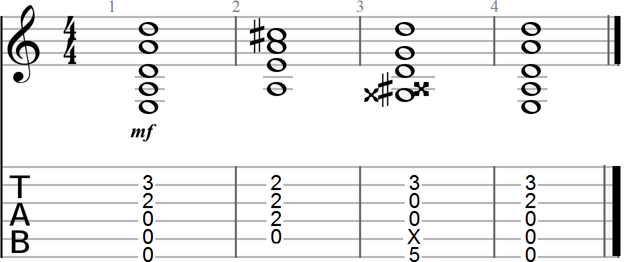 27 Best Chord Progressions for Guitar | Full Charts & Patterns
