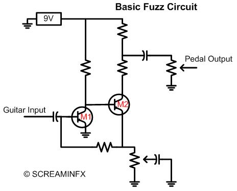 basic fuzz circuit 5 modern distortion pedals with a smooth and heavy tone guitar chalk irig wiring diagram at edmiracle.co