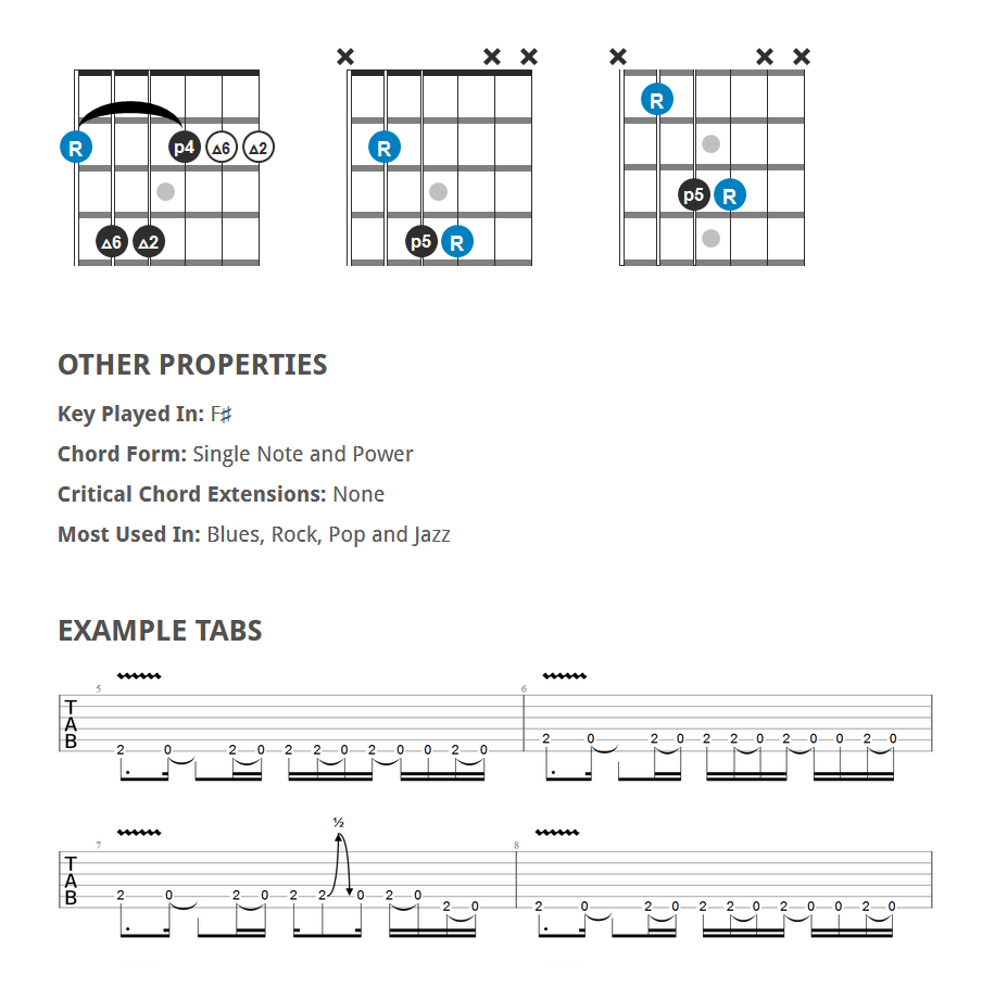 Guitar Chord Progression Lesson