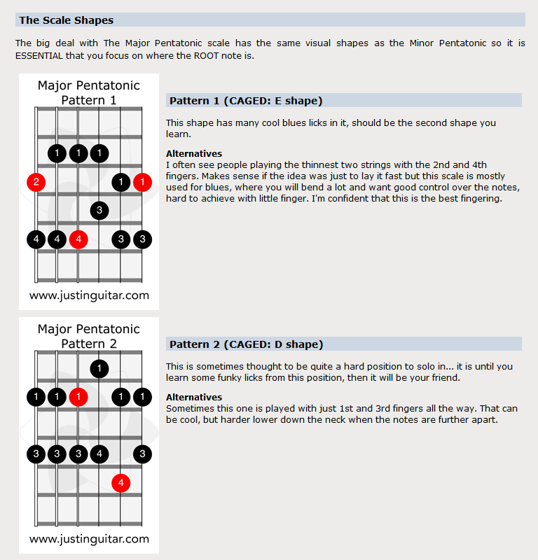 Major Pentatonic Scale Guitar Lesson