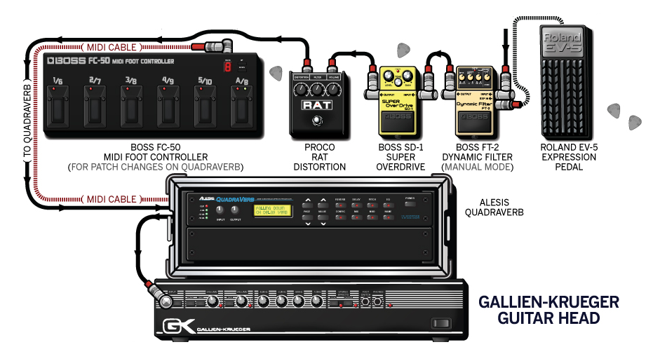 Simon Rowe's Pedalboard Diagram