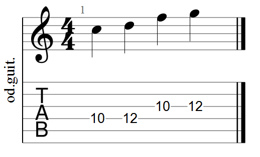 Learning Guitar Solos Note for Note: A Proper Method