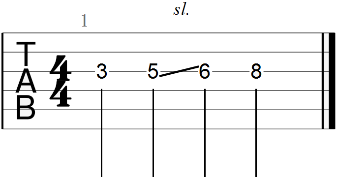 Simple Classical Guitar Tabs: A Guide to Getting Started : Guitar Chalk
