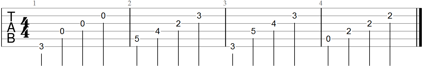 Simple Classical Guitar Tabs A Guide To Getting Started Guitar Chalk
