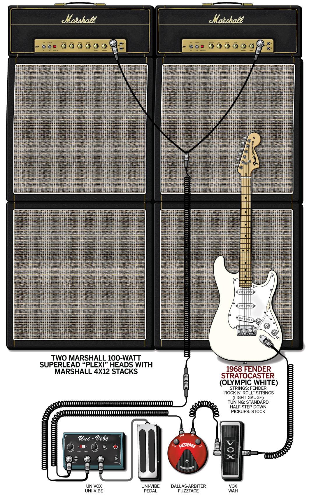 Wiring Diagrams Furthermore Santana Prs Guitar Wiring Diagram As Well
