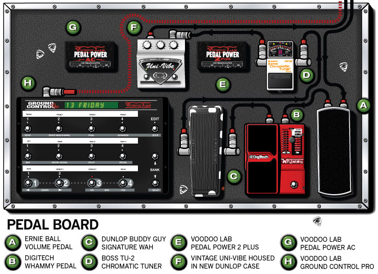 19 best pedalboard power supplies for guitar updated for 2018. Black Bedroom Furniture Sets. Home Design Ideas
