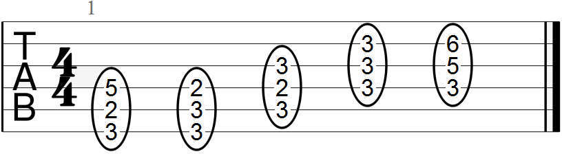 How to Teach Guitar in Order: Beginner Topics