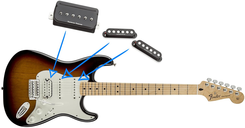 Schema Cablaggio Fender Stratocaster : Fender lonestar stratocaster wiring diagram standard strat