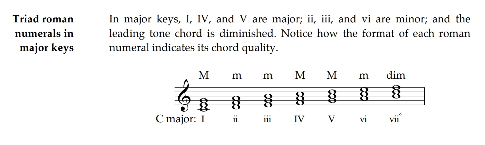 Blues guitar chords progressions and the theory involved guitar blues guitar chords progressions and the theory involved guitar chalk hexwebz Images