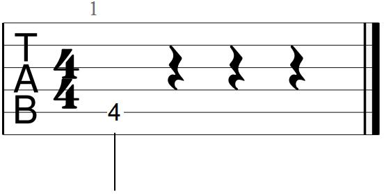 C Sharp Minor Chord Lesson And Primer Guitar Chalk