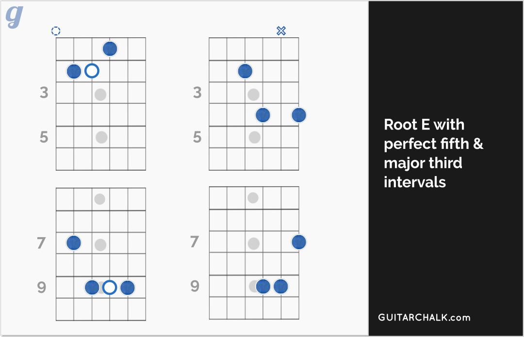 E Chord Diagrams with Root, Fifth and Third