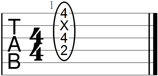 E Chord with Root, Fifth and Major Third (second fret position)