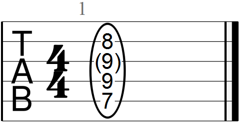 E Chord with Root, Fifth and Minor Third (seventh fret position)