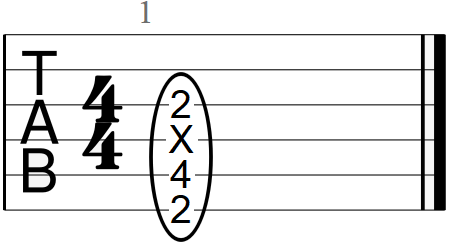 F Sharo Minor Chord with Root, Fifth and Minor Third