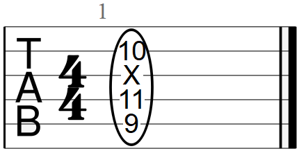 F Sharp Minor Chord with Root, Fifth and Minor Third at the Ninth Fret