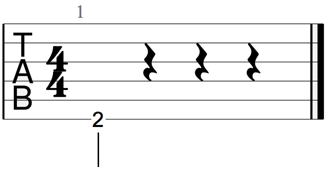 F Sharp Root Position on Fretboard