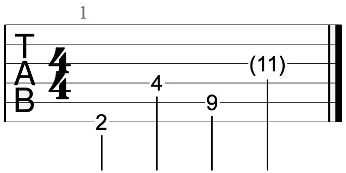 F Sharp Root Positions on the Fretboard