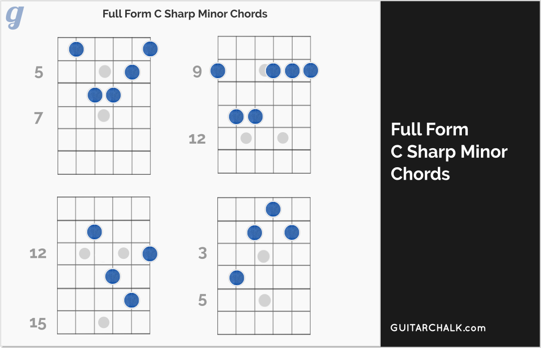 C Sharp Minor Chord Lesson And Primer Guitar Chalk