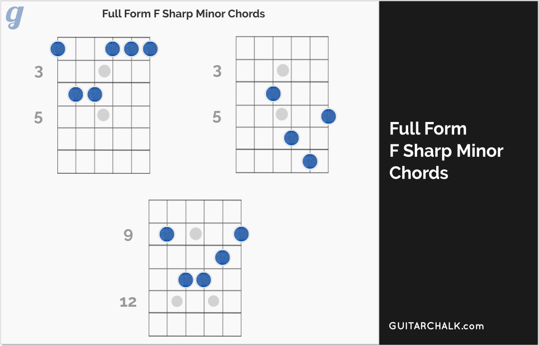 F Sharp Minor Chord Lesson And Primer For Guitar Players Guitar Chalk
