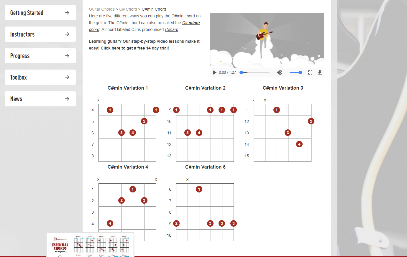 C sharp minor chord lesson and primer guitar chalk guitar tricks c sharp minor chord diagrams hexwebz Choice Image