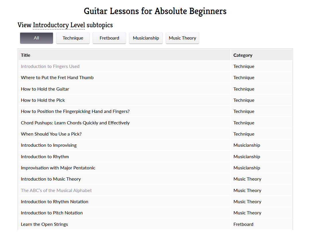 6 Recommended Guitar Lessons For Kids Online Guitar Chalk