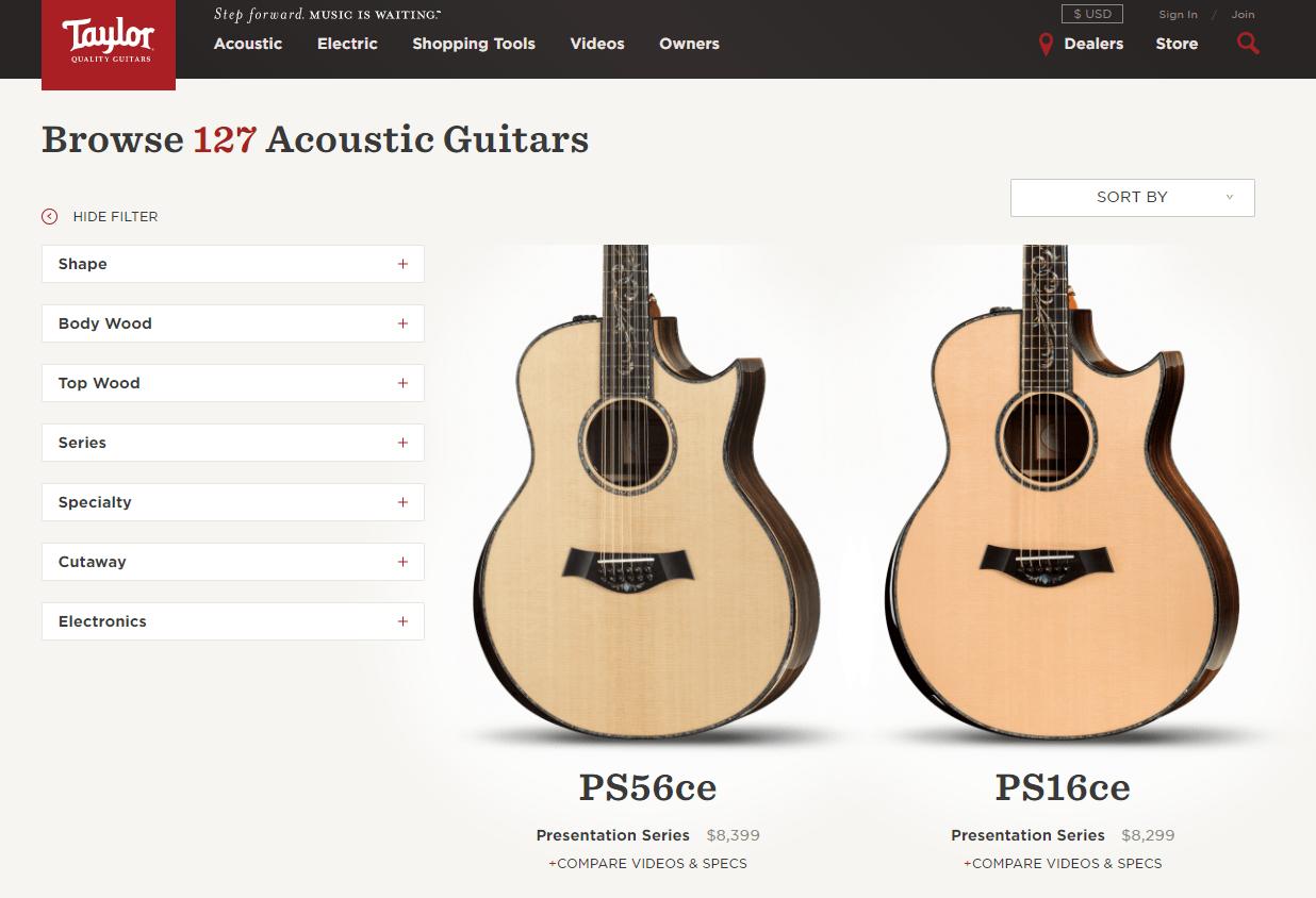 Taylor Acoustic Guitar Sticker Shock