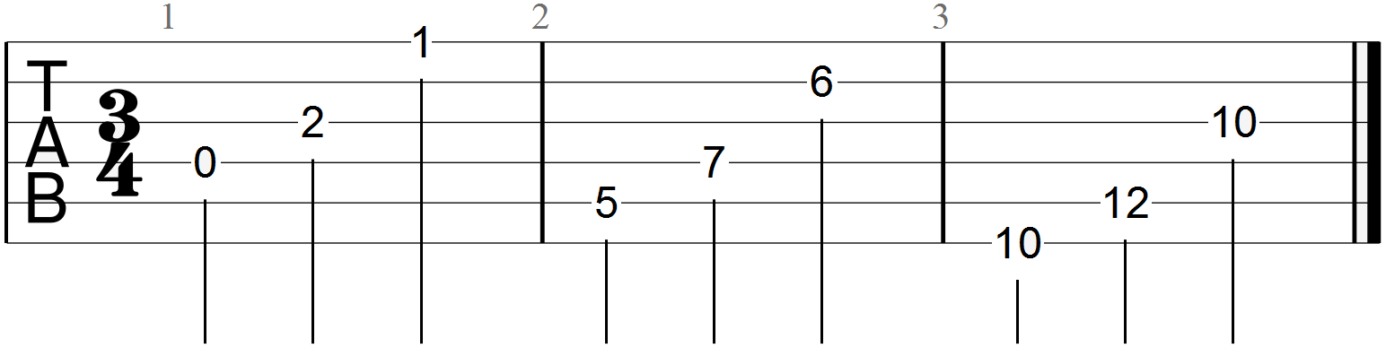 D Minor Chord Lesson And Primer For Guitar Players Guitar Chalk