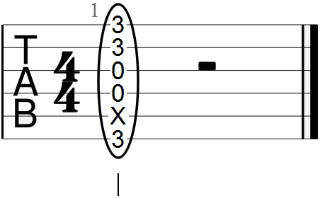 G Chord Guitar Tab Diagram