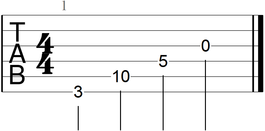 G Root Positions on the Fretboard (guitar tab)