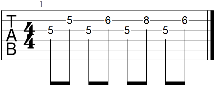 Guitar Tabs for Guitar Tone Post (eighth note arrangement)