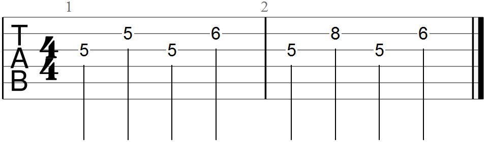 Guitar Tabs for Guitar Tone Post