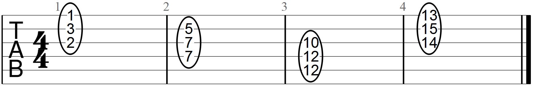 D Minor Chords Images Chord Guitar Finger Position