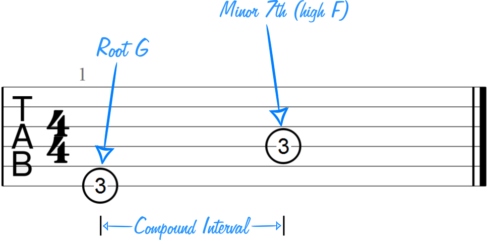 Minor Seventh Compound Interval Example (GP7)