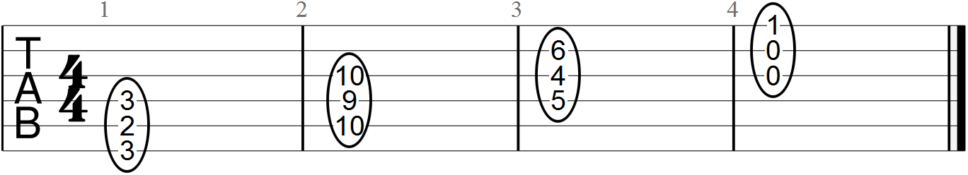 Triadic G7 Chord Forms (guitar tab)
