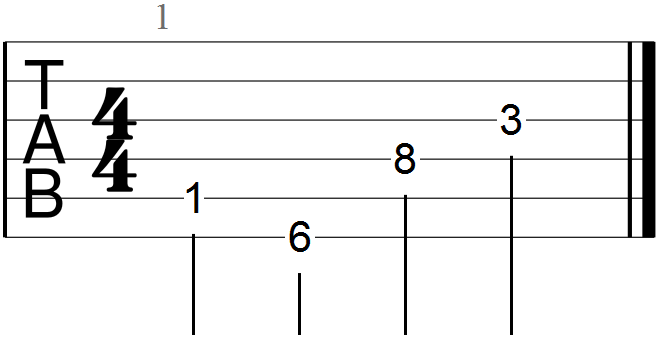 B Flat Chord Primer For Guitar Players Guitar Chalk