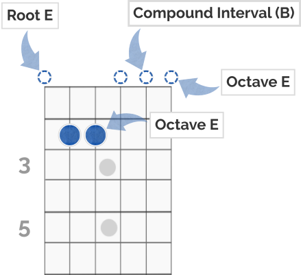 E Minor Chord with Octaves (fixed)