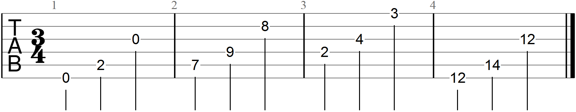 E Minor Triad Arpeggiated Chords