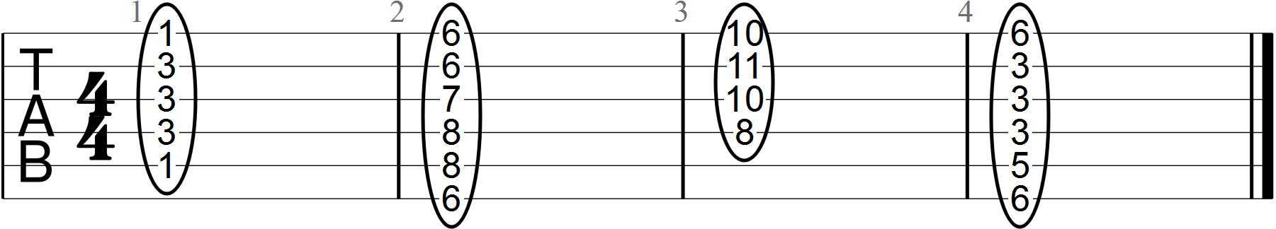 B Flat Chord Primer for Guitar Players | Guitar Chalk