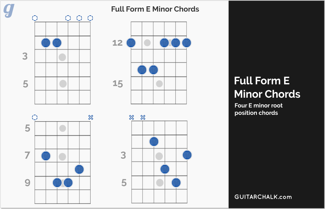 Full Form E Minor Chord Diagrams